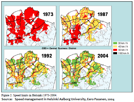 Evolution of Helsinki Speed Limit Reductions